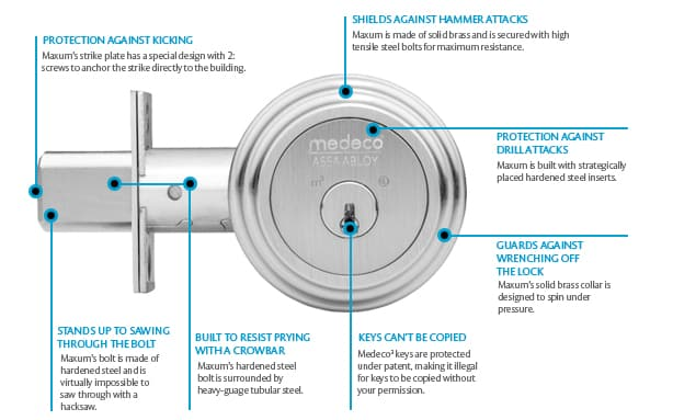 details of a Medeco high-security lock and why it's hard to manipulate